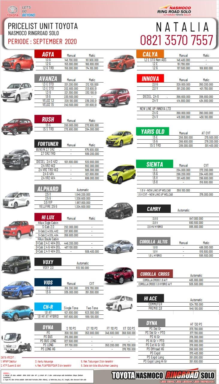 Harga Toyota Solo September 2020